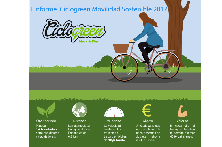 I Informe 'Ciclogreen Movilidad Sostenible 2017'