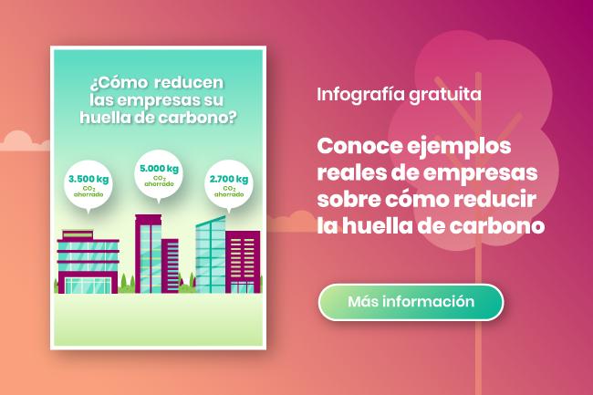 ejemplos reducción de huella de carbono en empresas