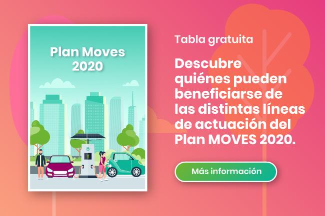 descarga tabla con beneficiarios plan moves 2020