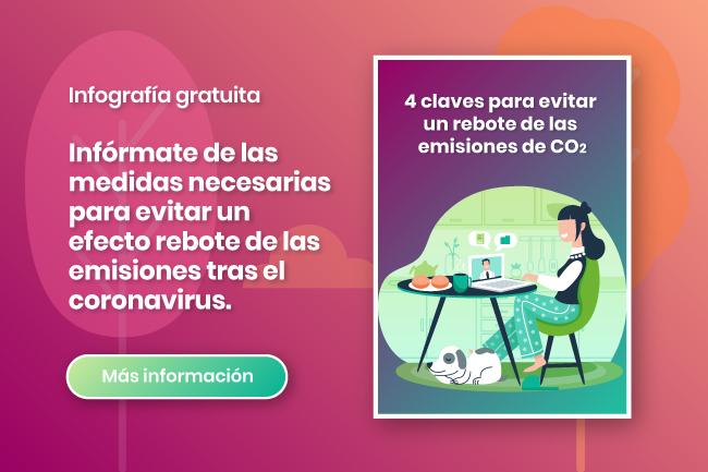 infografía con las 4 claves para evitar un rebote de las emisiones de co2